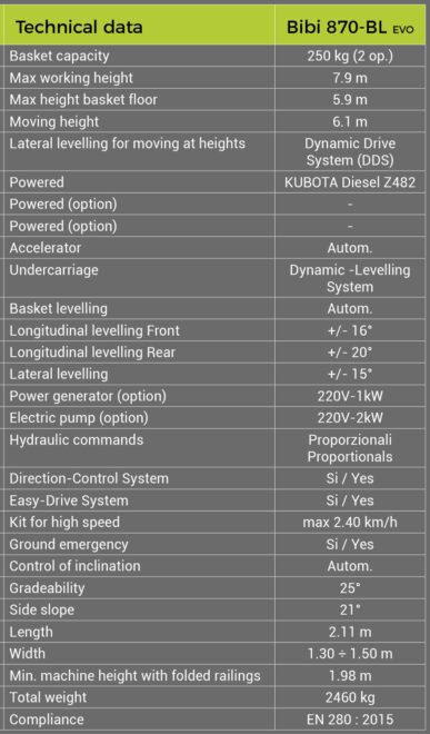 Technical-Leaflet-Bibi-870-BL-EVo-2