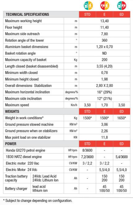 Technical-Leaflet-SPIDER-13.80