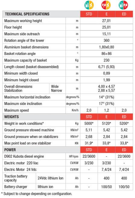 Technical-Leaflet-SPIDER-27.14-2-